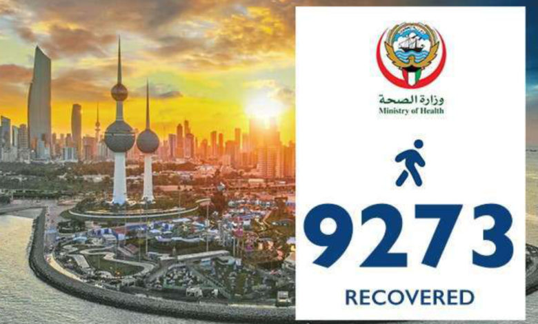 575 More Corona Recoveries - Total At 9,273