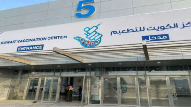 Kuwait Ranks Third In The Gulf With Recovery Cases From Coronavirus