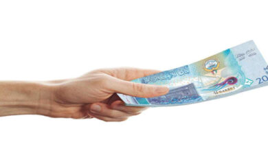 1474 Dinars Is The Average Monthly Wage For Kuwaitis In The Two Sectors